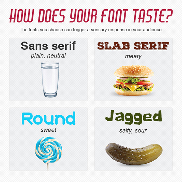 How does your font taste? - Font psychology