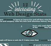 Fascinating Web Design Statistics