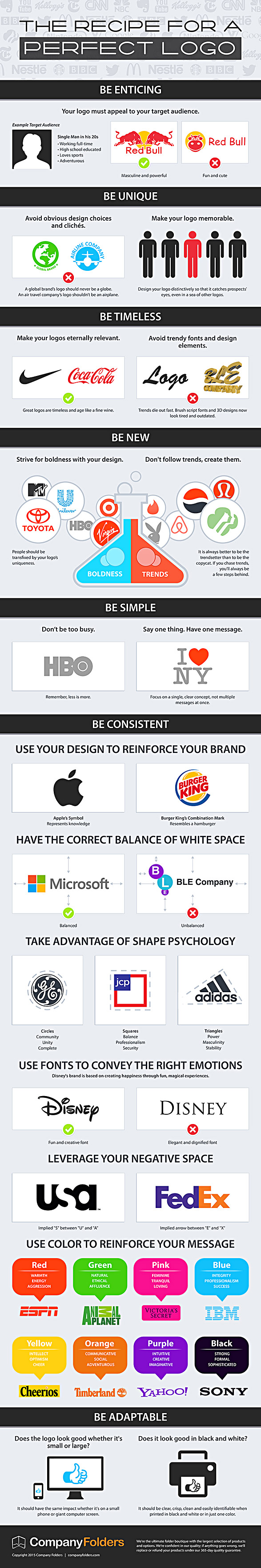 The recipe for a perfect logo (Infographic)
